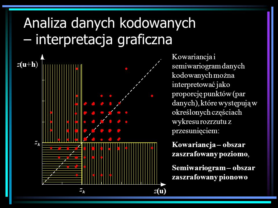 Analiza danych kodowanych – interpretacja graficzna