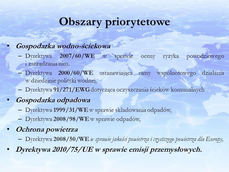 Obszary priorytetowe Gospodarka wodno-ściekowa Gospodarka odpadowa