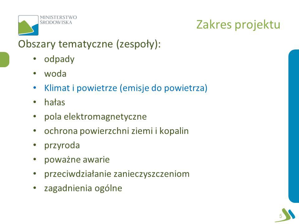 Zakres projektu Obszary tematyczne (zespoły): odpady woda