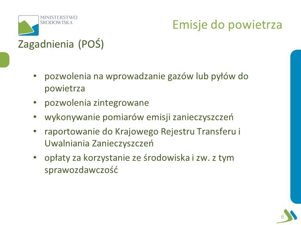 Emisje do powietrza Zagadnienia (POŚ)