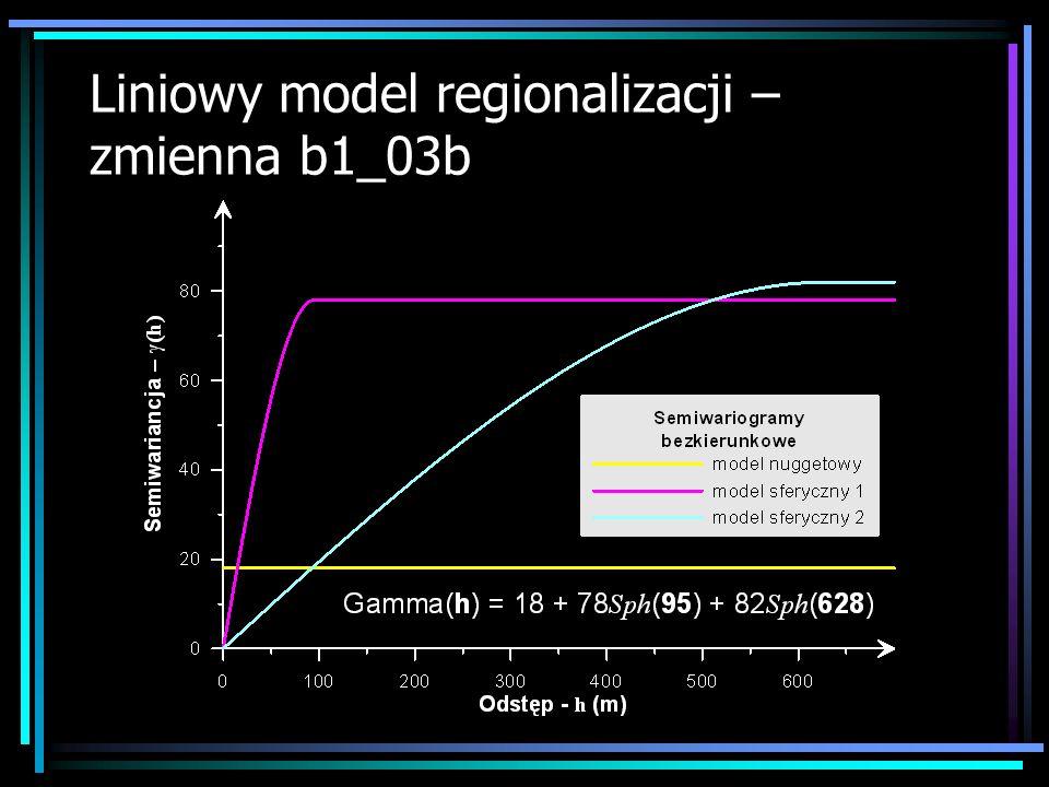 Liniowy model regionalizacji – zmienna b1_03b