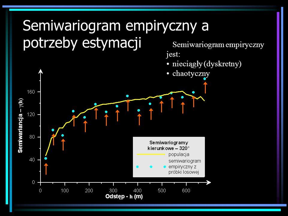 Semiwariogram empiryczny a potrzeby estymacji