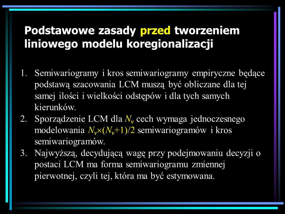 Podstawowe zasady przed tworzeniem liniowego modelu koregionalizacji