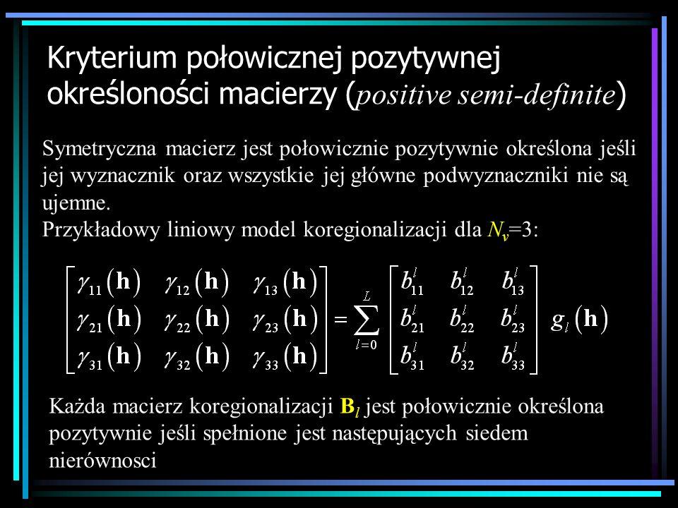 Kryterium połowicznej pozytywnej określoności macierzy (positive semi-definite)