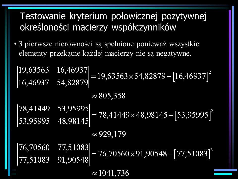 Testowanie kryterium połowicznej pozytywnej określoności macierzy współczynników