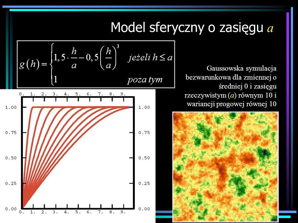Model sferyczny o zasięgu a