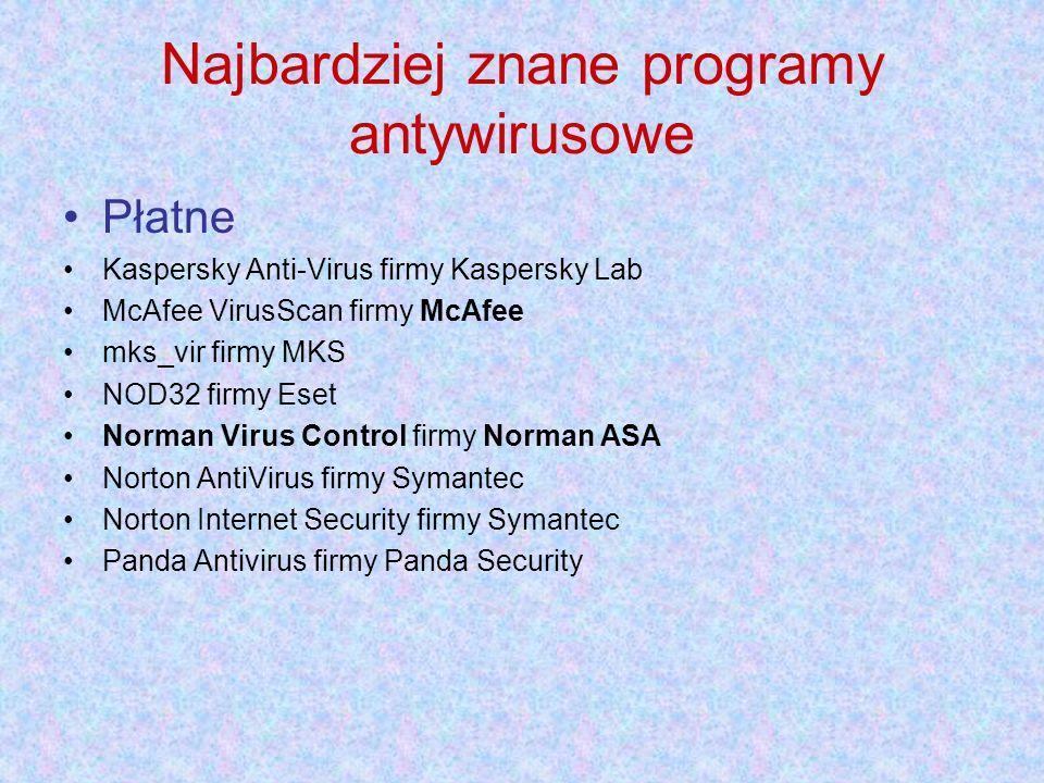 Najbardziej znane programy antywirusowe