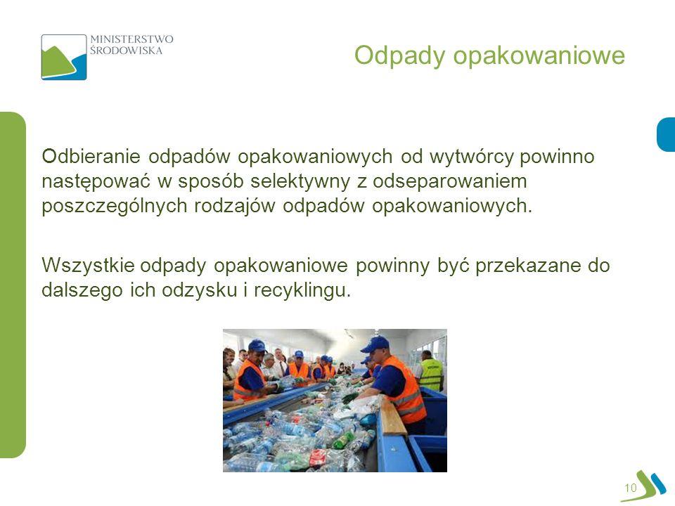 Odpady opakowaniowe