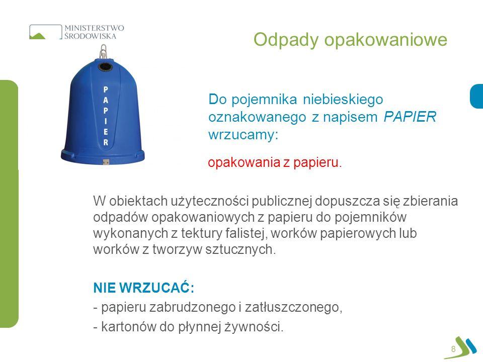 Odpady opakowaniowe Do pojemnika niebieskiego oznakowanego z napisem PAPIER wrzucamy: opakowania z papieru.