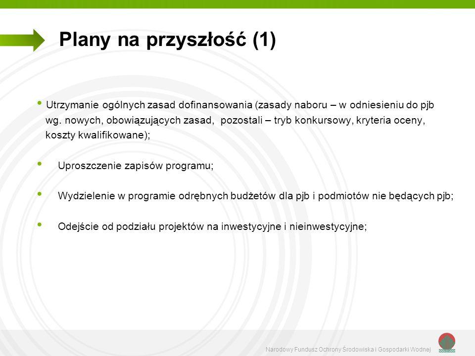 Plany na przyszłość (1)Utrzymanie ogólnych zasad dofinansowania (zasady naboru – w odniesieniu do pjb.