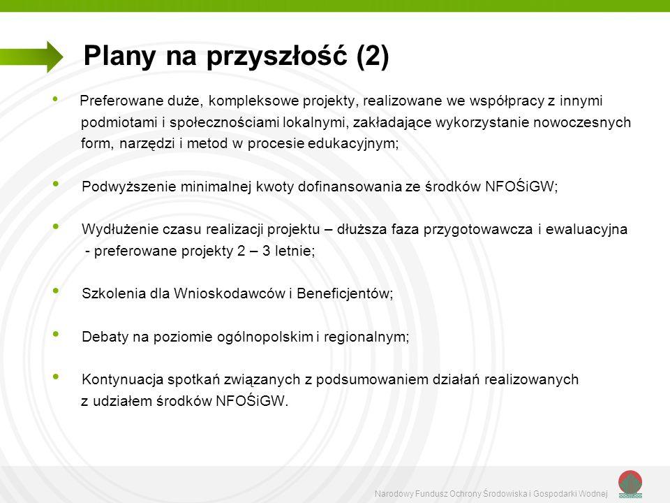 Plany na przyszłość (2) Preferowane duże, kompleksowe projekty, realizowane we współpracy z innymi.