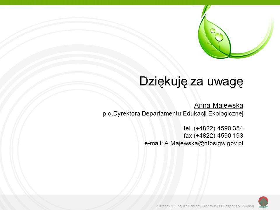 Dziękuję za uwagę Anna Majewska