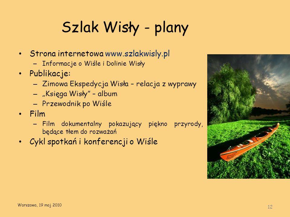 Szlak Wisły - plany Strona internetowa www.szlakwisly.pl Publikacje: