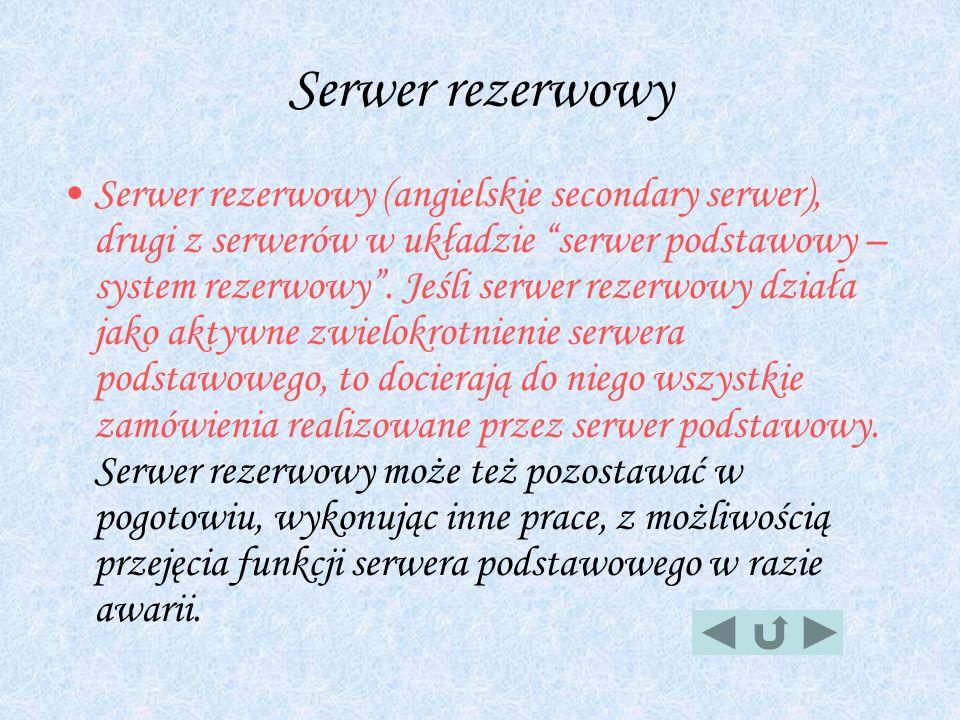 Serwer rezerwowy