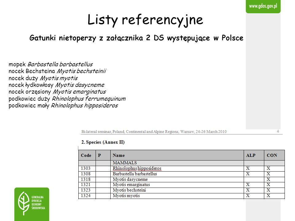 Listy referencyjne Gatunki nietoperzy z załącznika 2 DS występujące w Polsce. mopek Barbastella barbastellus.