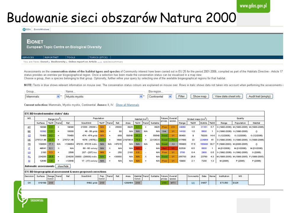 Budowanie sieci obszarów Natura 2000