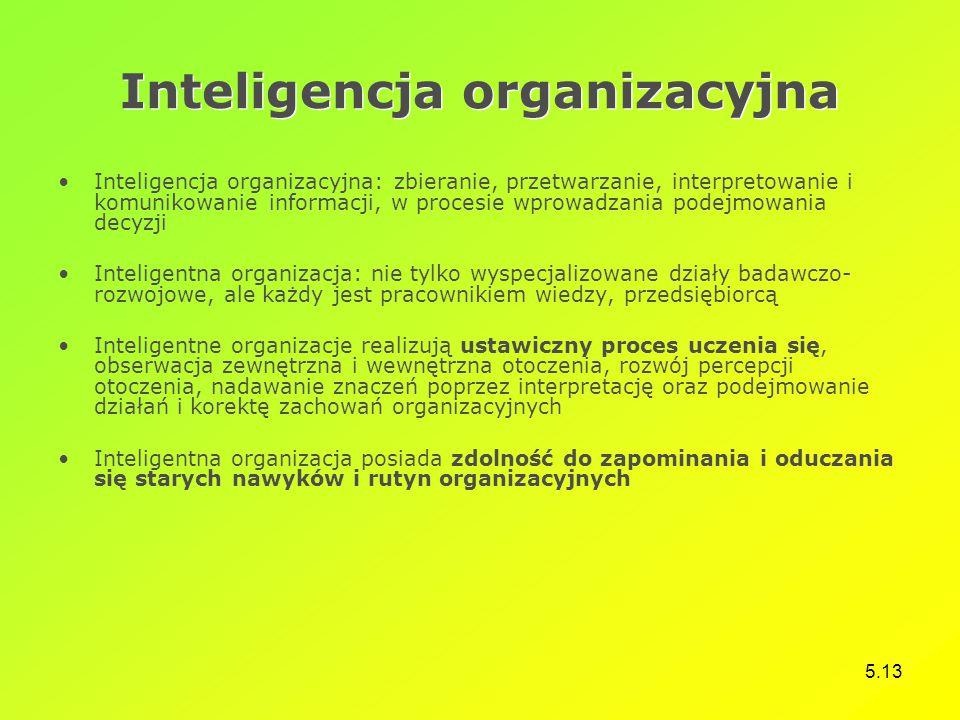 Inteligencja organizacyjna