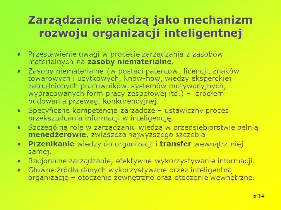 Zarządzanie wiedzą jako mechanizm rozwoju organizacji inteligentnej