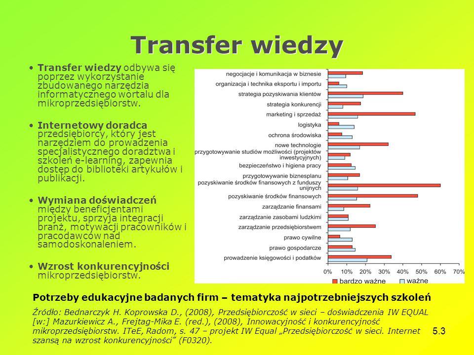 Transfer wiedzy Transfer wiedzy odbywa się poprzez wykorzystanie zbudowanego narzędzia informatycznego wortalu dla mikroprzedsiębiorstw.