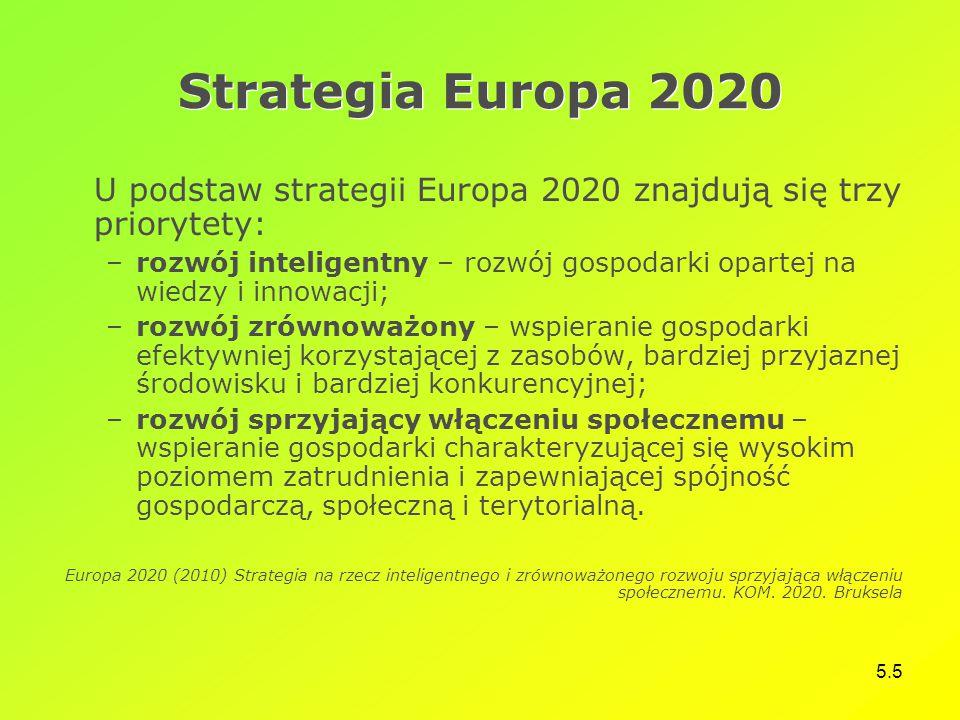 Strategia Europa 2020 U podstaw strategii Europa 2020 znajdują się trzy priorytety: