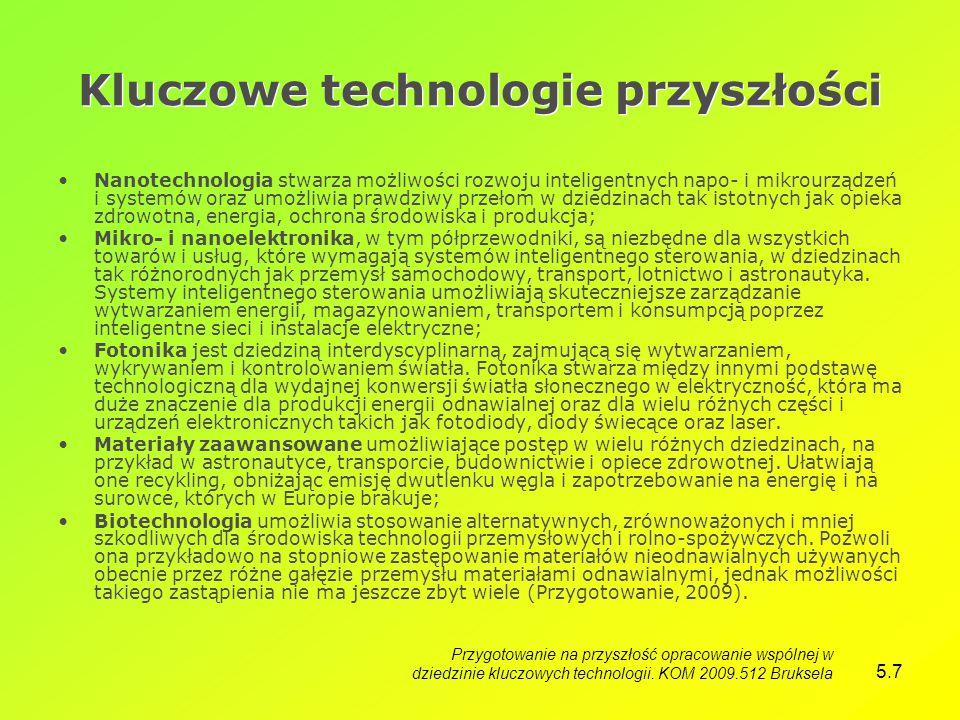 Kluczowe technologie przyszłości