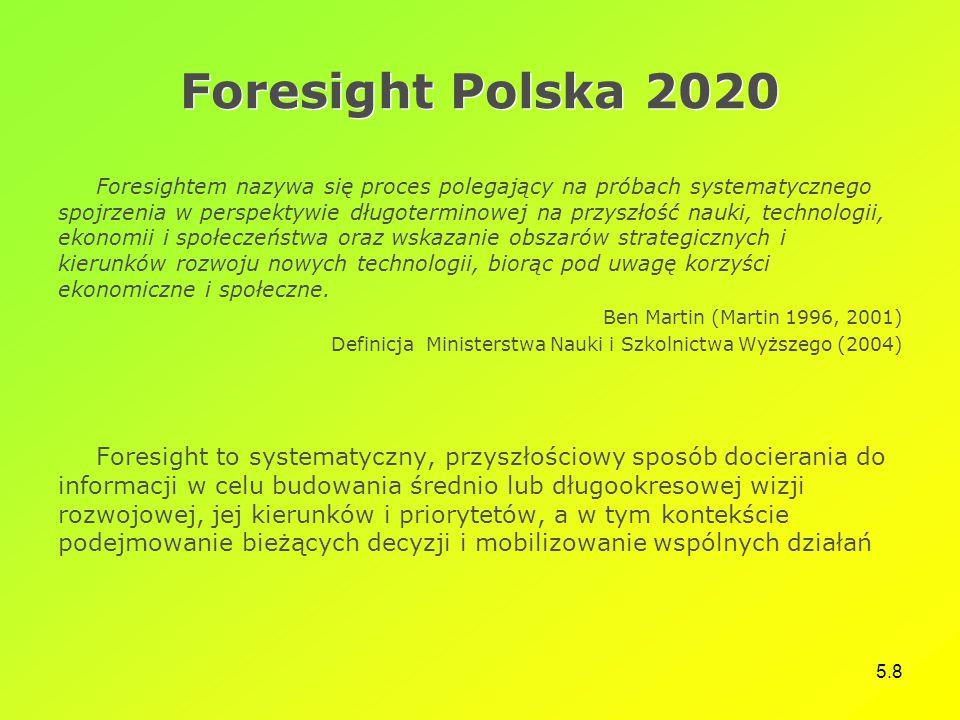 Foresight Polska 2020