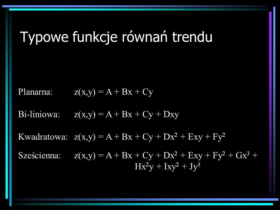 Typowe funkcje równań trendu