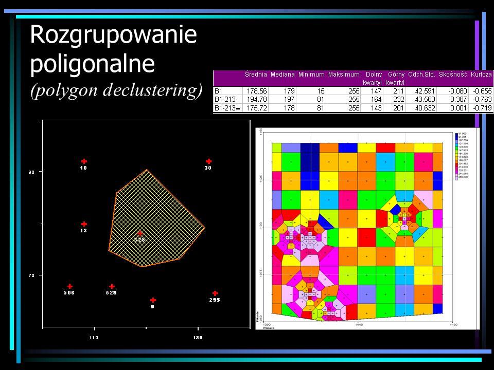 Rozgrupowanie poligonalne (polygon declustering)