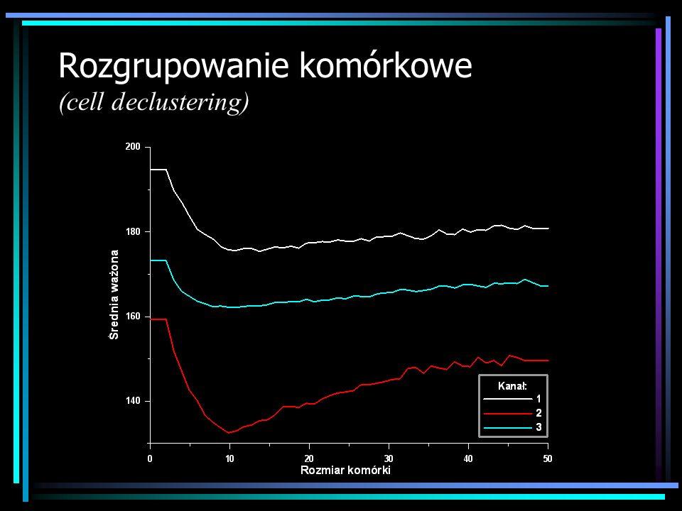Rozgrupowanie komórkowe (cell declustering)