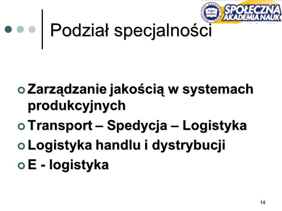 Podział specjalności Zarządzanie jakością w systemach produkcyjnych