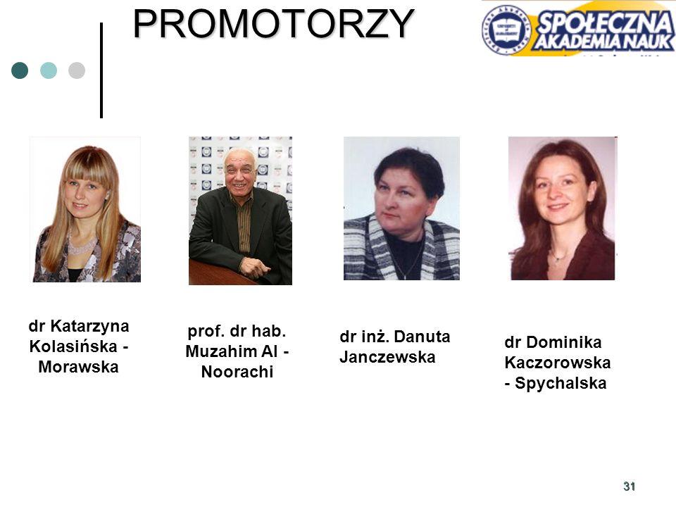 dr Katarzyna Kolasińska - Morawska prof. dr hab. Muzahim Al - Noorachi