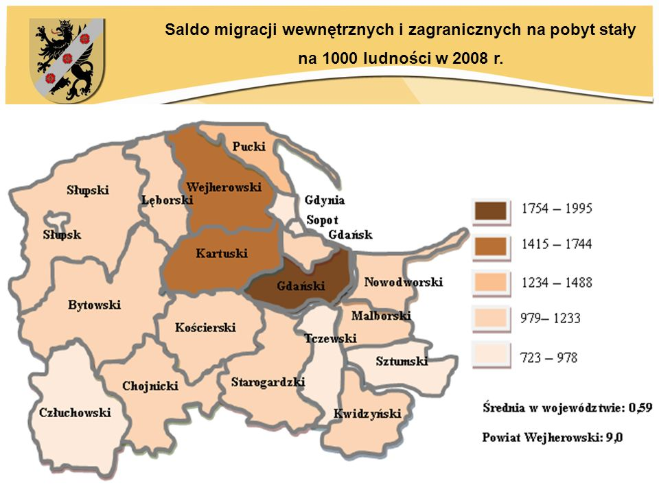 Saldo migracji wewnętrznych i zagranicznych na pobyt stały