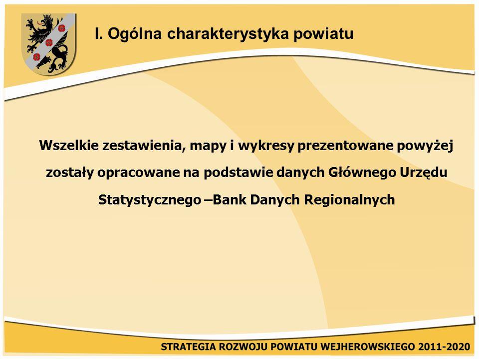 I. Ogólna charakterystyka powiatu