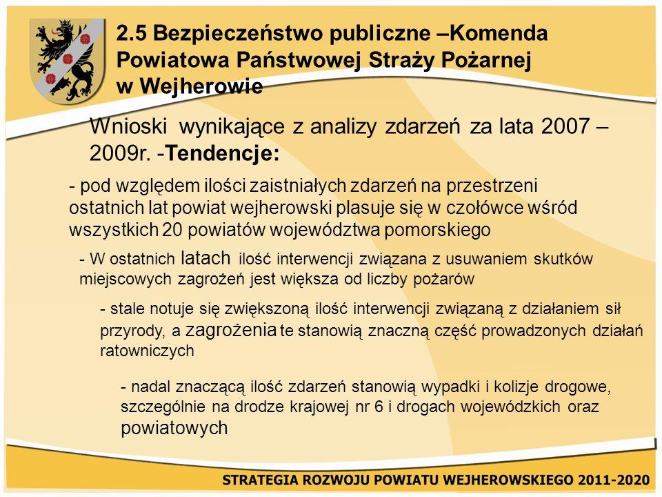 Wnioski wynikające z analizy zdarzeń za lata 2007 – 2009r. -Tendencje: