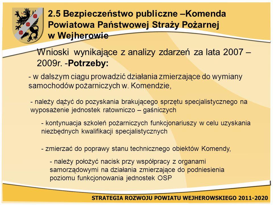 Wnioski wynikające z analizy zdarzeń za lata 2007 – 2009r. -Potrzeby: