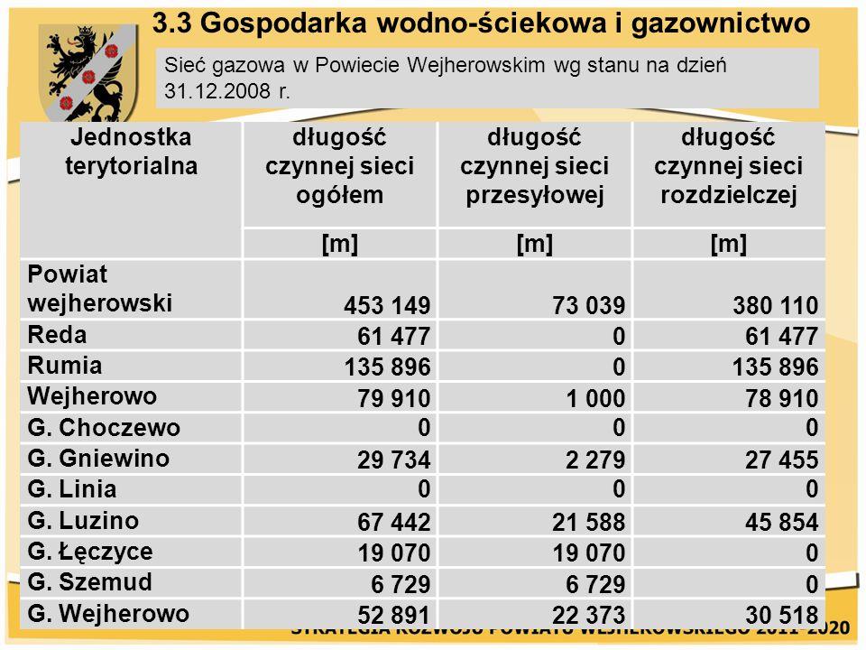 3.3 Gospodarka wodno-ściekowa i gazownictwo