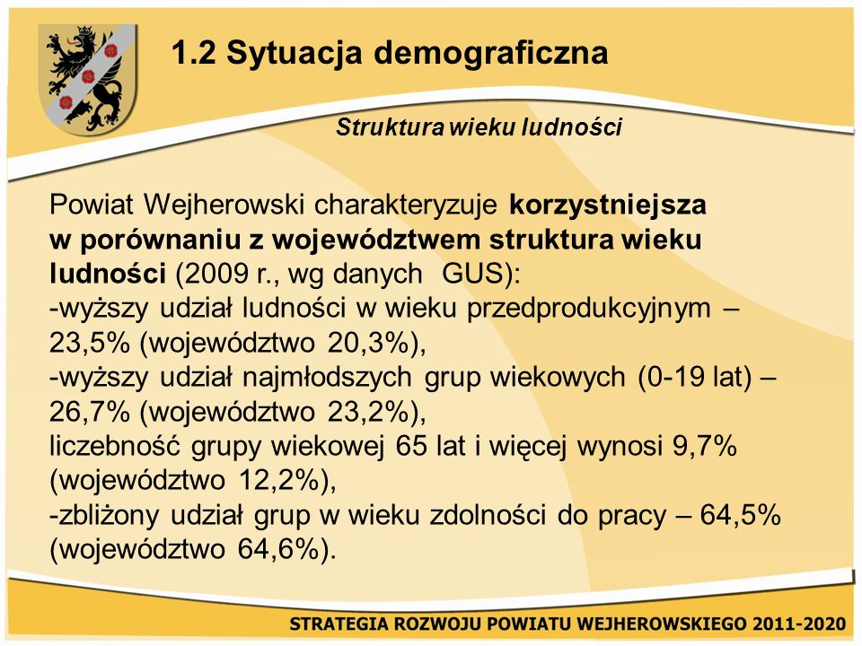Struktura wieku ludności