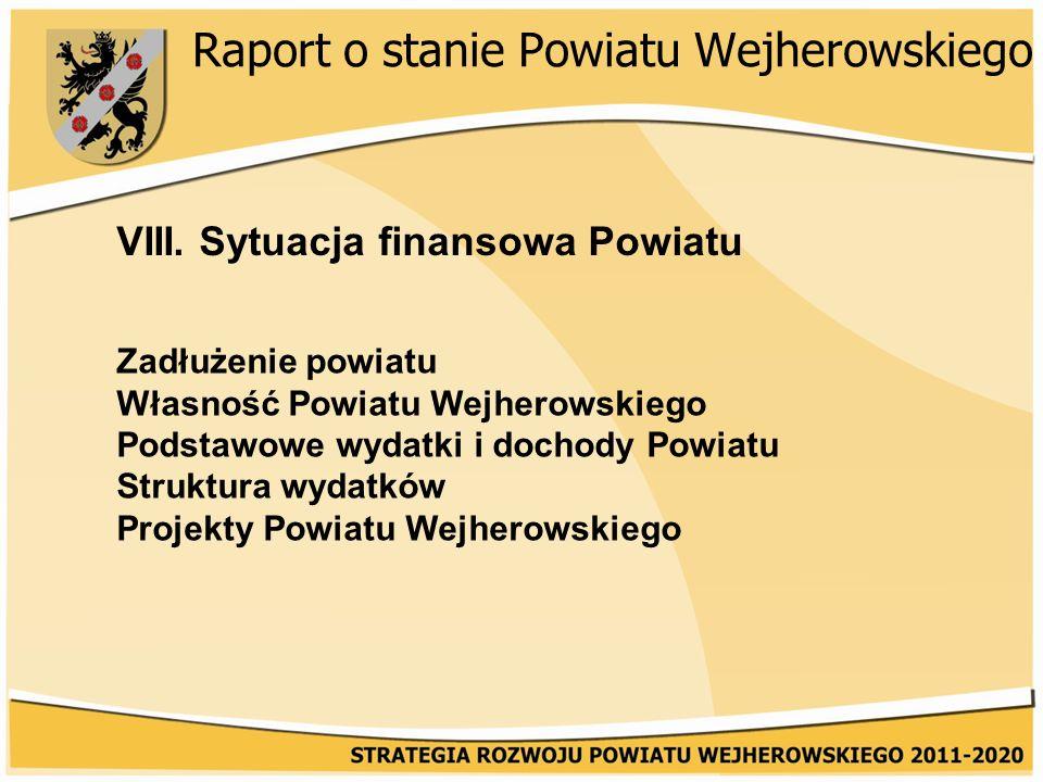 Raport o stanie Powiatu Wejherowskiego