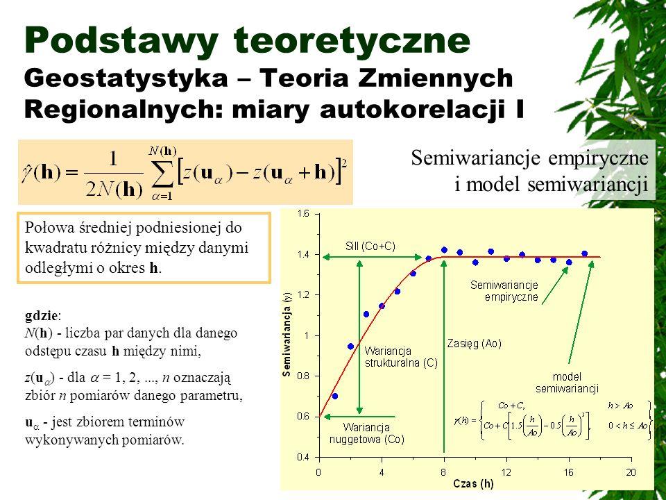 Podstawy teoretyczne Geostatystyka – Teoria Zmiennych Regionalnych: miary autokorelacji I