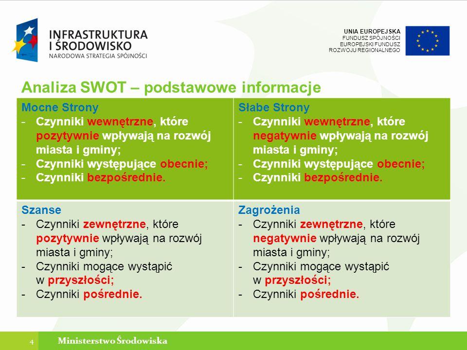 Analiza SWOT – podstawowe informacje