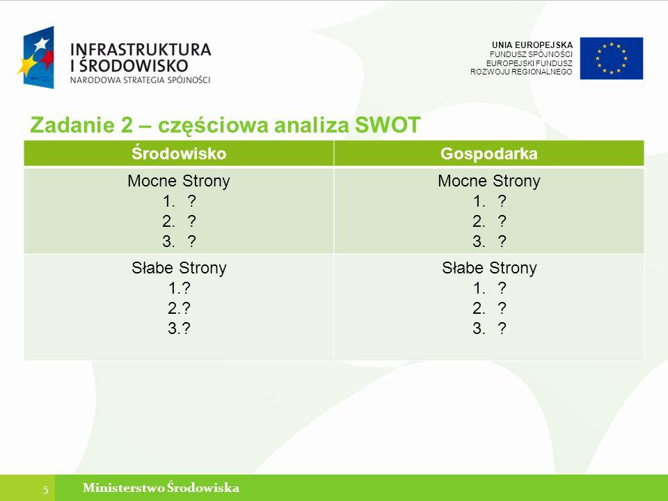 Zadanie 2 – częściowa analiza SWOT