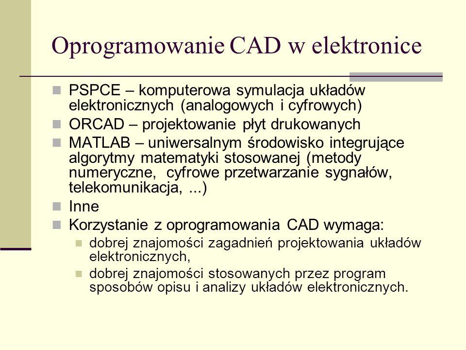 Oprogramowanie CAD w elektronice