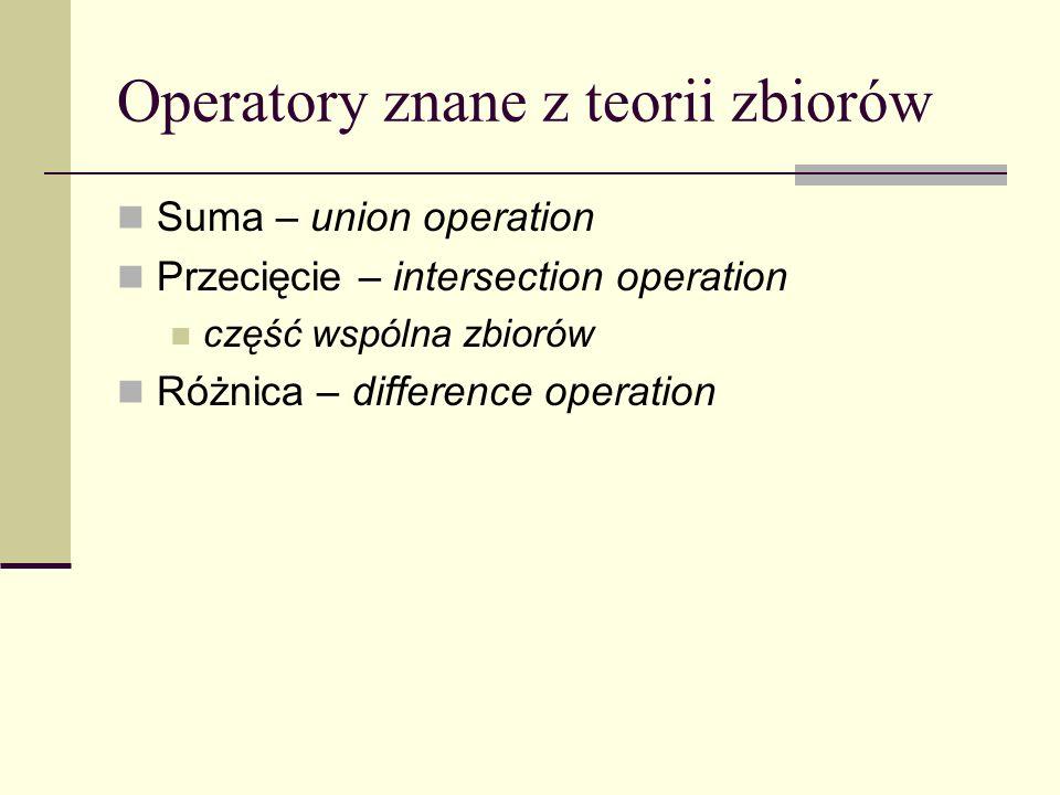 Operatory znane z teorii zbiorów