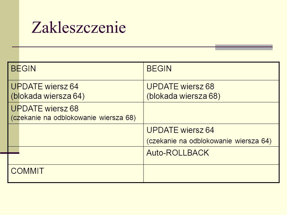 Zakleszczenie BEGIN UPDATE wiersz 64 (blokada wiersza 64)