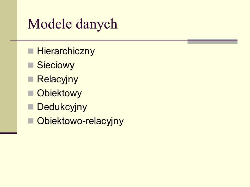 Modele danych Hierarchiczny Sieciowy Relacyjny Obiektowy Dedukcyjny
