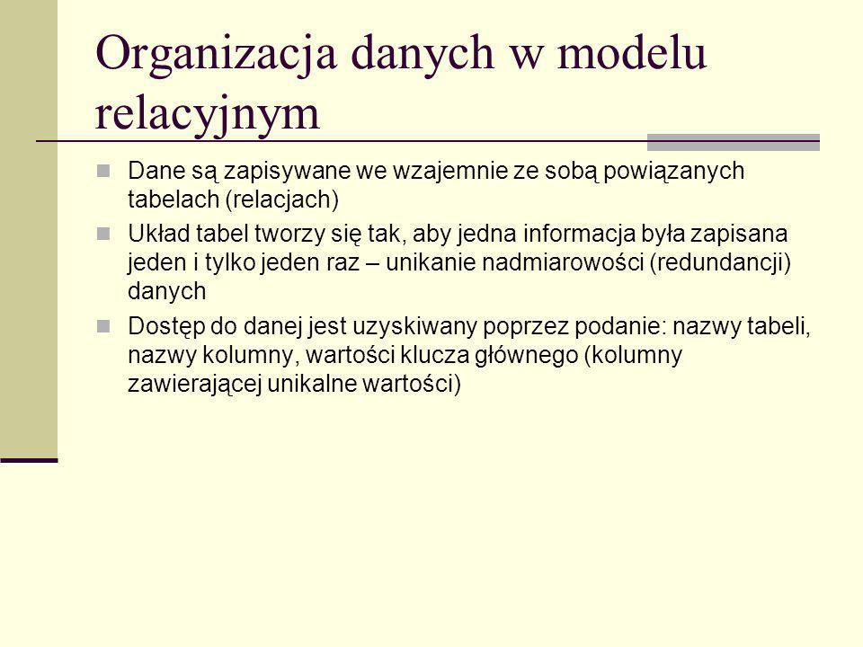 Organizacja danych w modelu relacyjnym