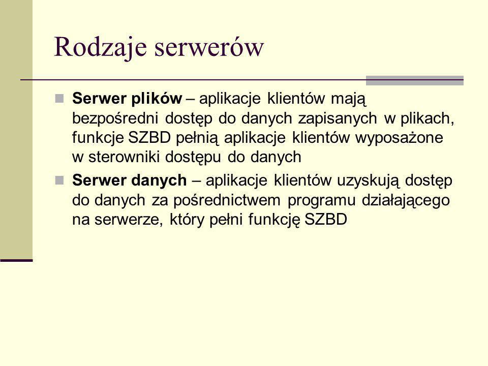 Rodzaje serwerów