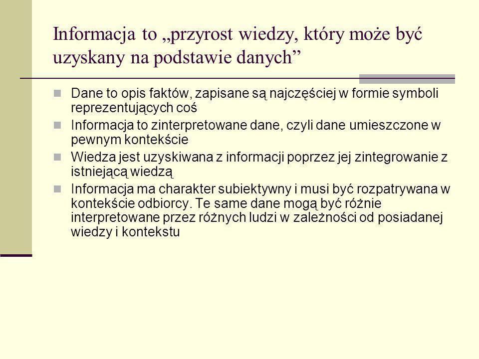 """Informacja to """"przyrost wiedzy, który może być uzyskany na podstawie danych"""