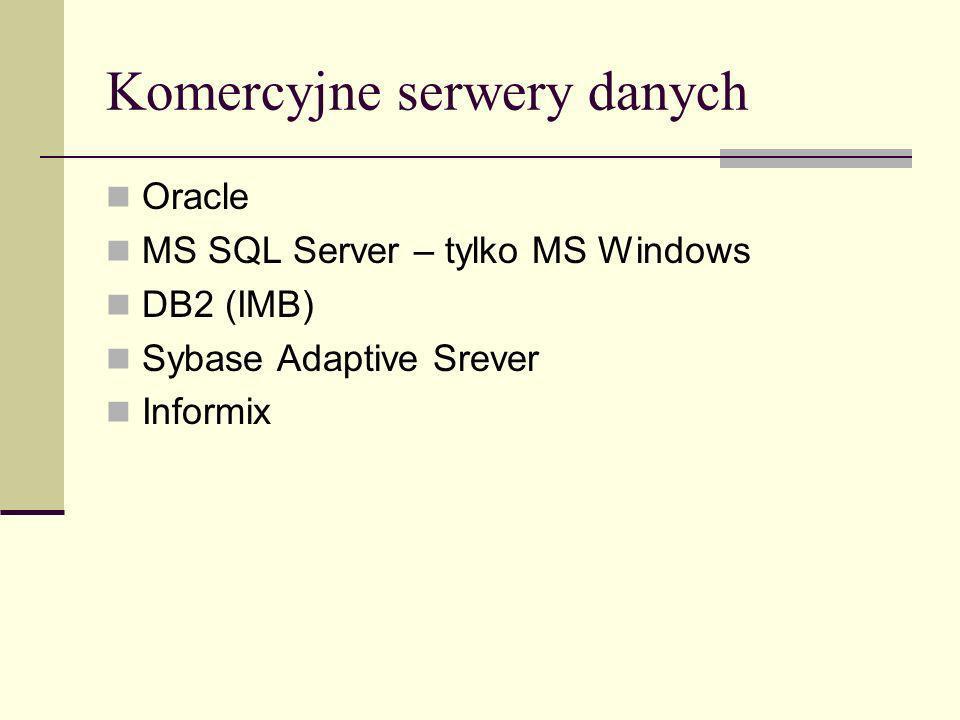 Komercyjne serwery danych