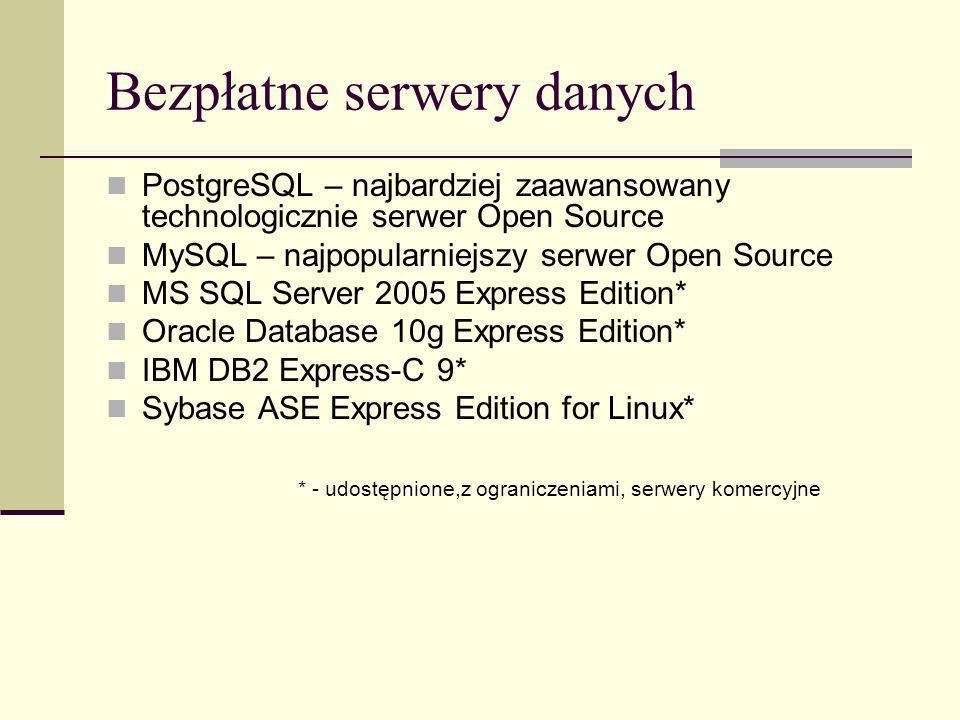 Bezpłatne serwery danych